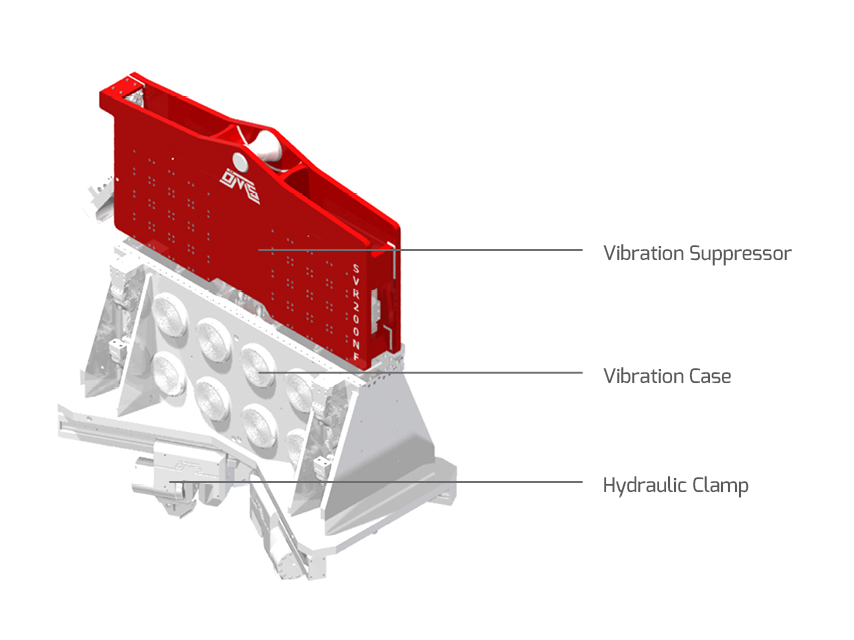 Main Components of Vibratory Hammer